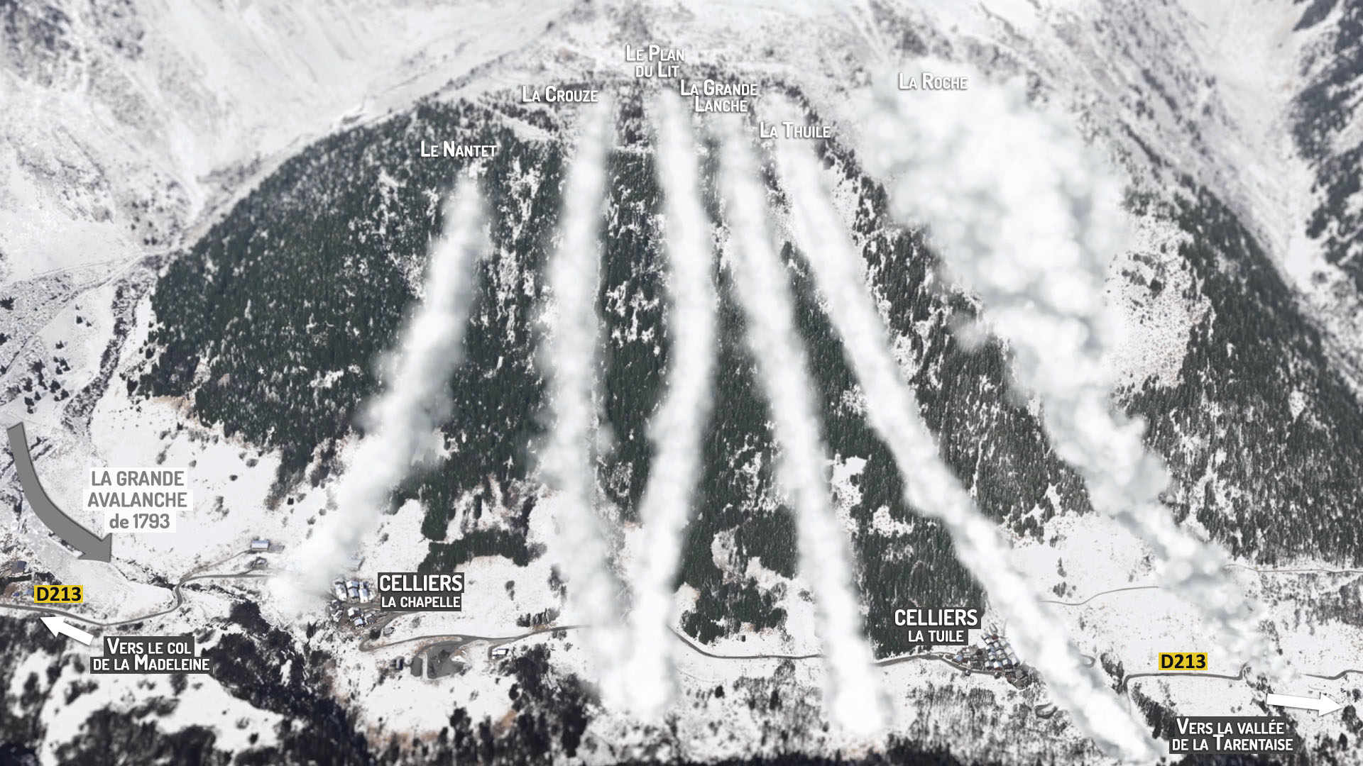 Les principaux couloirs d'avalanches